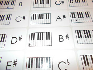 23 Laminated Preschool Basic Piano Keys Flashcards.  Child Music Education Cards