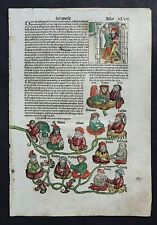 INKUNABEL,SCHEDEL WELTCHRONIK,DEUTSCHE AUSGABE, KOLORIERT,BLATT XLVII,1493,RAR