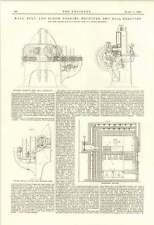 1895 Ball Bolt Screw Forging Machines Ballbearings Machinery