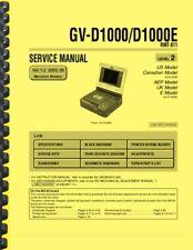 Sony Gv-D1000 Gv-D1000E Service Manual