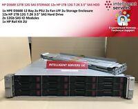 "HP D3600 24TB 12G SAS STORAGE 12x HP 2TB 12G 7.2K 3.5"" SAS HDD"