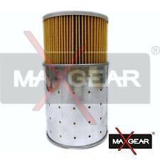 MAXGEAR Ölfilter Motorölfilter OF-249 26-0017