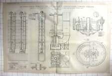 1892 5000 Hp Turbines For Cataract Construction Company Niagara Faesch Piccard