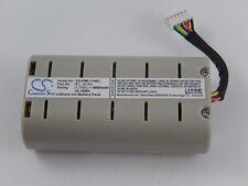 Batterie 4200mAh pour Pure D240, Evoke D2, One Mini