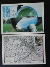 meteorology x2 maximum card Netherlands 84450