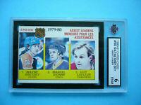 PSA 9 MINT 1980 O-Pee-Chee OPC Wayne Gretzky #162 ONLY 16 Higher NHL HOF OfferOK