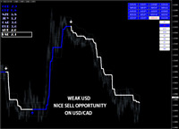 Forex Fx Volcano System Indicator No Repaint MT4 Software Trading strategy easy