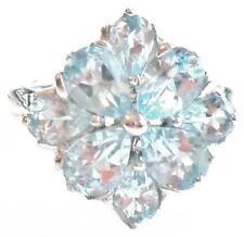 Sky Blue Topaz Sterling Silver Ring 7.25