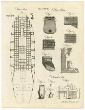 1768 Encyclopedia Britannica Engraving Ship Fire Places Nautical Vessel Navy