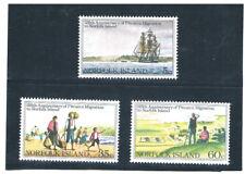 NORFOLK ISLAND 1981 Pitcairn Migration to Norfolk Island