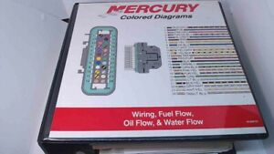90-899755 Mercury Colored Diagrams Wiring & Fuel, Oil, & Water Flow (7 Sections)