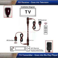 Dual Band IR Over HDMI Signal Remote Control Extender Receiver Cable CEC Channel