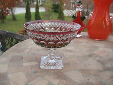 #34 Cranberry dish  compote & clear glass Westmoreland Waterford Pattern