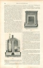 Chauffage Domestique Combustible Appareils Ventilation Cheminée  GRAVURE 1888