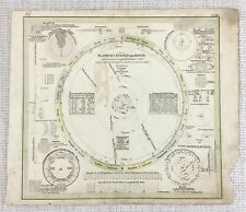 1842 Antique Map Solar System Planets  Astronomy Chart Hand Coloured Engraving