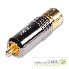 HICON HI-CM18 Weiß RCA Cinch-Stecker Press-Spangen-Verriegelung | HI-CM18 NTL