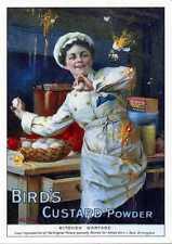 Articles vintage/rétro pour la décoration de la cuisine