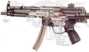 Vintage Heckler & Koch MP5 Gun Rifle Cutaway Poster Brochure Print (A3)