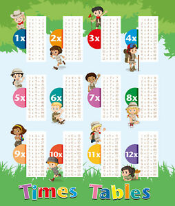 Times tables chart with kids wall art Beautiful poster Choose your Size
