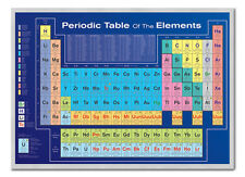 Periodic Table of Elements Poster Silver Framed Ready To Hang Frame Free P&P