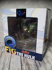 "Q Fig, The Hulk, Marvel, Avengers, Vinyl Figure, About 3.25"" NIB"