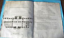 ANCIENNE GRAVURES XVIII PLAN VESTIBULE DES TUILERIE A PARIS TEL QU'IL EST 1783