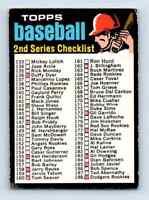 1971 Topps Checklist . #123