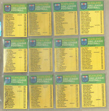 #T2. 1982  SET OF 12  SCANLENS RUGBY LEAGUE  CHECKLIST CARDS