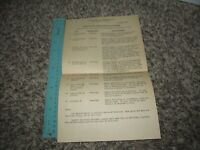 WWII 44th Armored Regiment Camp Campbell 1943 Document