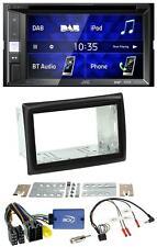 JVC Bluetooth USB DAB DVD 2DIN Lenkrad Autoradio für Renault Megane II 2005-2008