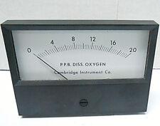 D-86461906 CAMBRIDGE METER 0-20 PPB DISS OXYGEN/  FS=1MA NEW OLD STOCK