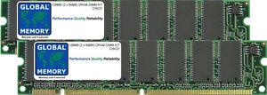 128MB (2 x 64MB) DRAM DIMM MEMORY KIT CISCO PIX 515 FIREWALL ( PIX-515-MEM-128 )