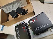 New Thor Fiber 3G-SDI Video Converter Fiber optic Transmission System