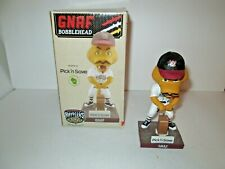 "Minor League Wisconsin Timber Rattlers Mascot ""GNAF"" Bobblehead"