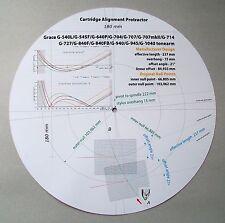 GRACE g-545f / 640P / 704/707 / 714/727 / 840/940 / 1040 CARTUCCIA Goniometro tracciato