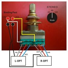 New listing Selector which selects the output of the Output Transformer