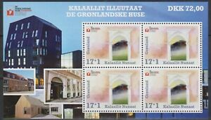 GREENLAND 2021 The Centres Sheet MNH OG