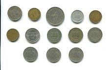 CHINA coin set 1951-2012 (33 coins)