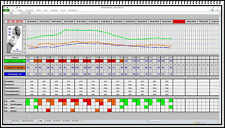 Blutdruck Hypotonie Monitor Software Protokoll  Auswertung Diagramm Tabelle xls