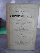Wurtz Traité chimie médicale organique Monoyer ophtalmologie optique médecine
