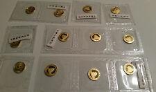 2014 China 1/20 oz Gold Panda BU (Sealed in Mint Plastic) - Free Shipping!!