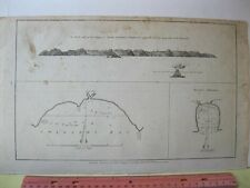 Vintage Print,QUEEN CHARLOTTES ISLANDS,Cook Voyages,1790
