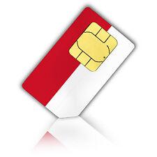 SIM Karte für Polen mit 1 GB Datenvolumen Standard/Micro