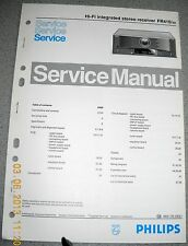 Philips FR410/02 Hi-Fi integrated stereo receiver Service Manual