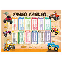 Times Tables Poster | Maths Wall Chart Multiplications Educational | Boys Kids