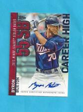 2015 Topps Update Career High Autograph Byron Buxton - Twins