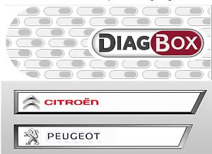 DIAGBOX 7.83 SOFTWARE DVD LEXIA 3 PEUGEOT PLANET-CITROEN DIAGNOSTIC PP2000 CAN