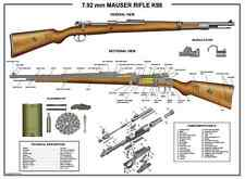 "Poster 24""x36"" MAUSER K98 Rifle Manual Exploded Parts Diagram D-Day Battle WW2"