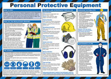 Click Medical Personal Protective Equipment UK Health and Safety A2 Size Poster