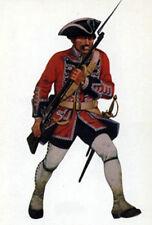 Valiant Miniatures Kit# 9887 - Barrell's Regiment, Culloden - 1746 - 54mm